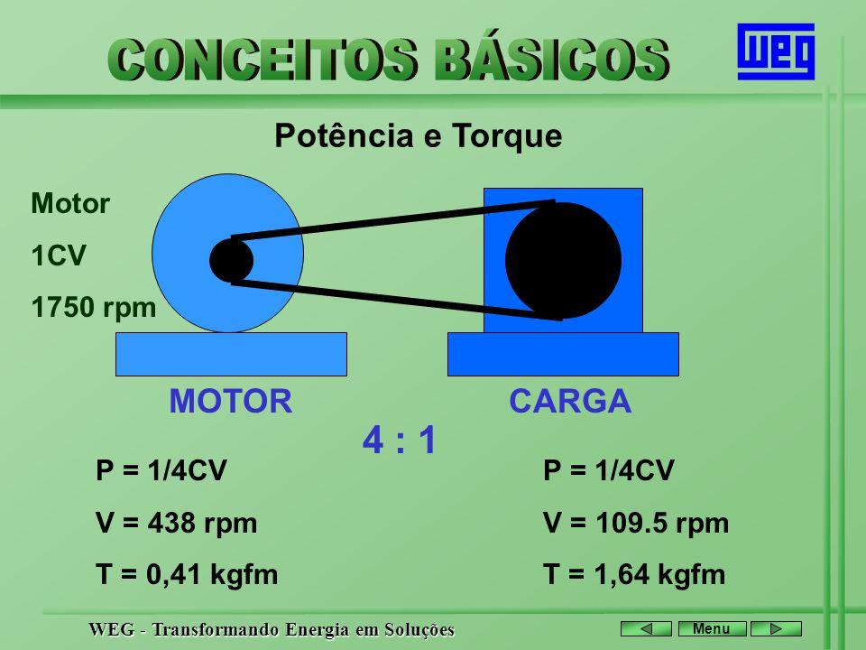 WEG - Transformando Energia em Soluções Menu MOTORCARGA 1 : 4 P = 1/4CV V = 438 rpm T = 0,41 kgfm P = 1/4CV V = 1750 rpm T = 0,10 kgfm Motor 1CV 1750 rpm Potência e Torque
