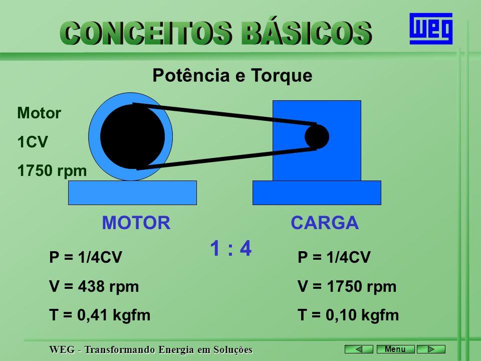 WEG - Transformando Energia em Soluções Menu Curva Torque x Rotação Torque de Partida (150%) Torque Nominal (100%) n (rpm) T (kgfm) Corrente a Vazio (30%) (300%) (200%) (600%) Torque Mínimo (125%) Torque Máximo (200-250%) I (A) Escorregamento (300%)