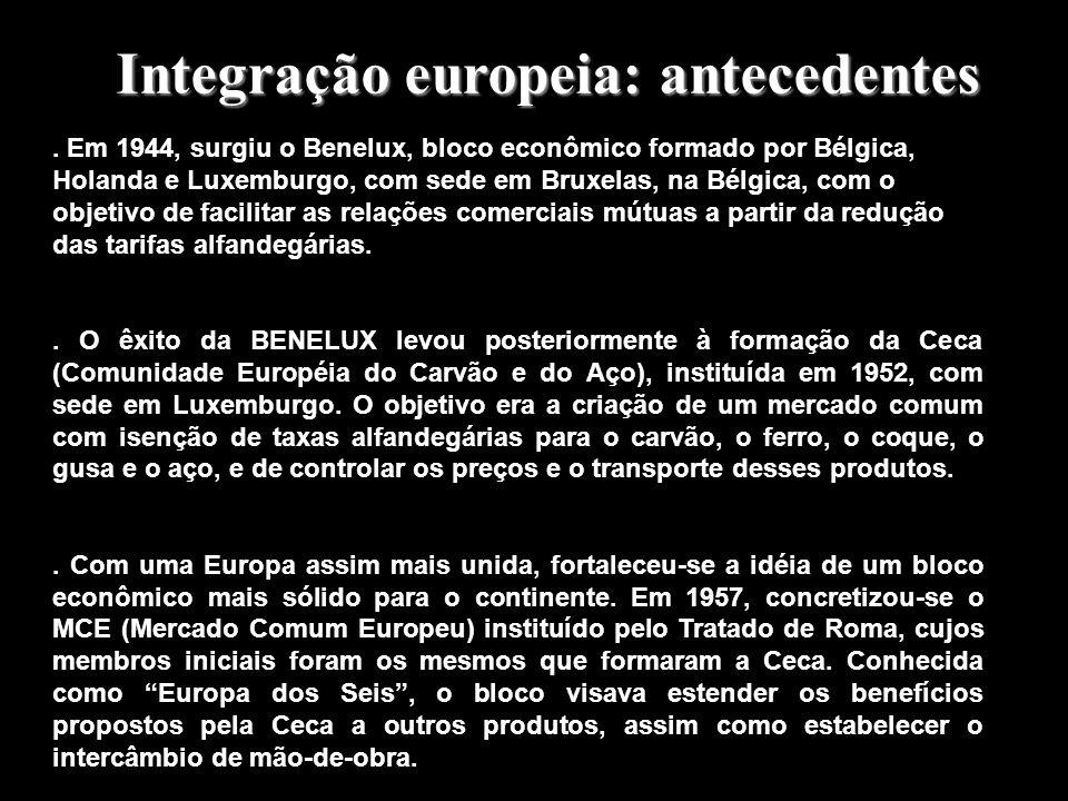 Processo de integração da Europa Araújo, Regina; Corrêa, ângela, Guimarães, Raul. Observatório de Geografia (volume 4). São Paulo: Moderna, 2009.