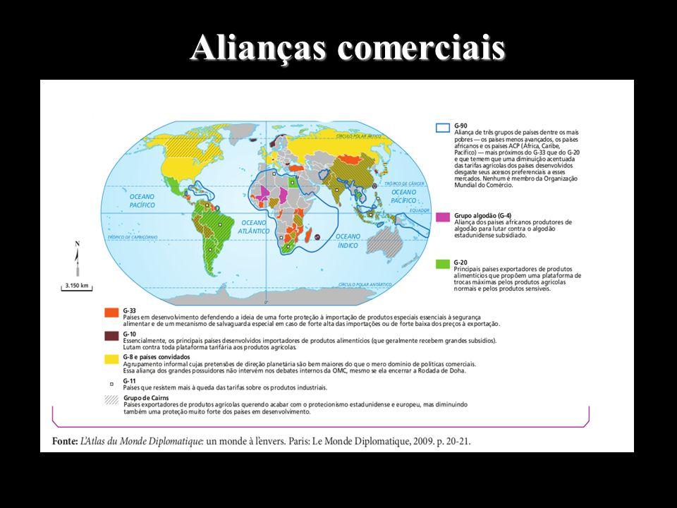 Araújo, Regina; Corrêa, ângela, Guimarães, Raul. Observatório de Geografia (volume 4). São Paulo: Moderna, 2009.