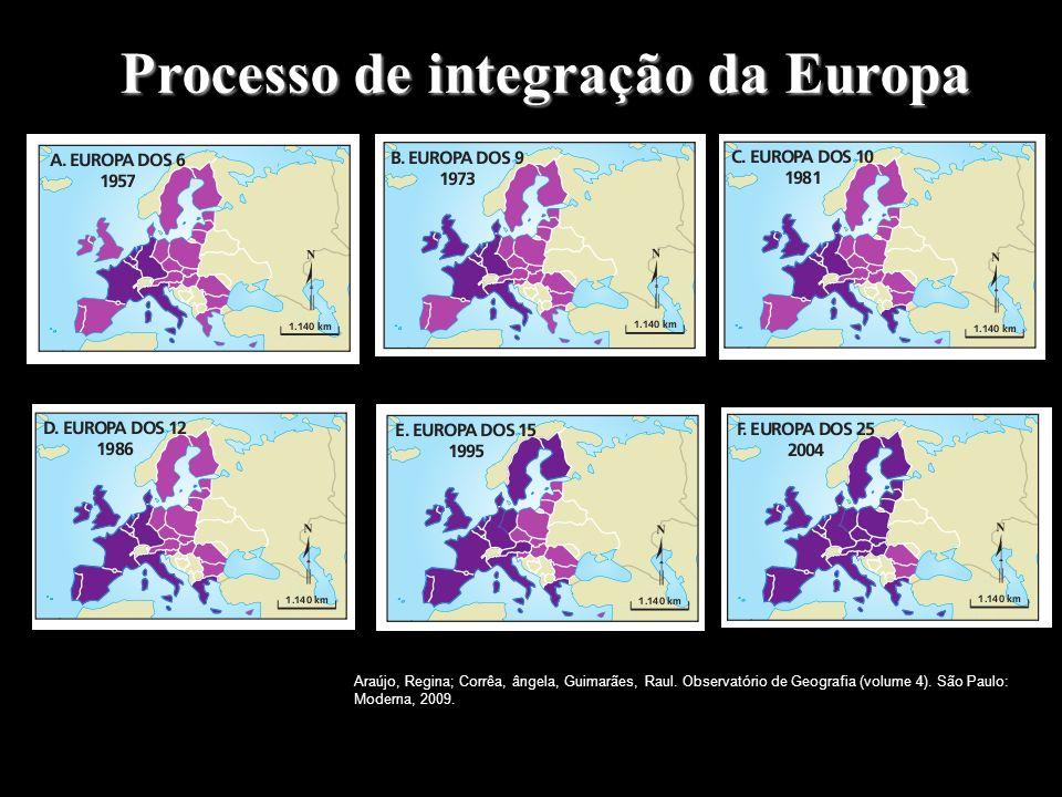 Tipos de blocos econômicos. União econômica e monetária: é a forma de organização econômica de maior abrangência, com a união econômica em que todas a