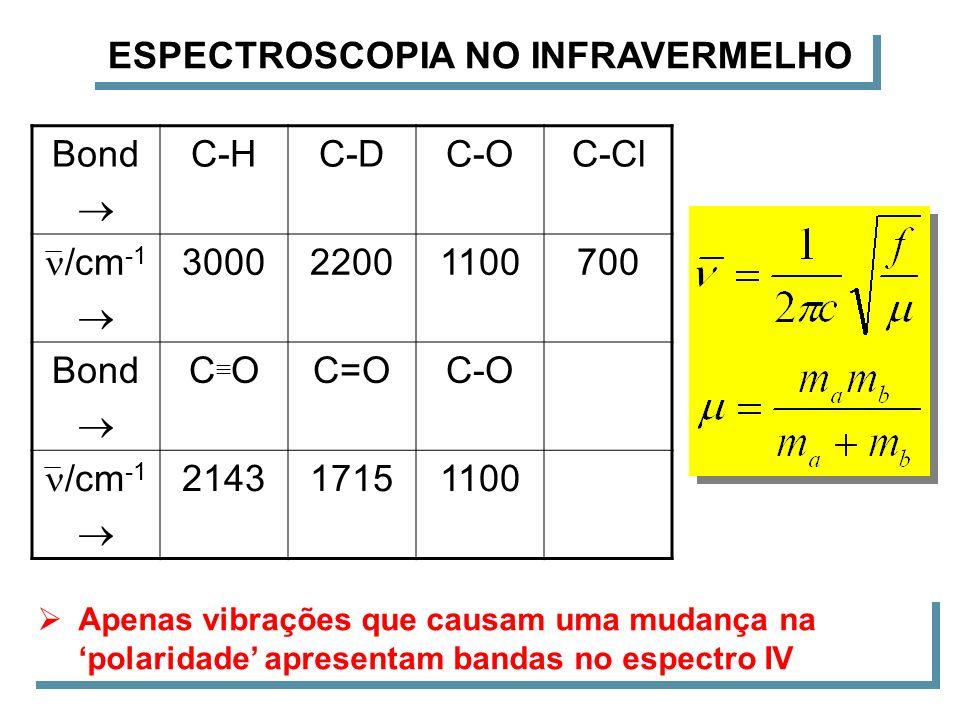 Bond C-HC-DC-OC-Cl /cm -1 300022001100700 Bond C OC=OC-O /cm -1 214317151100 Apenas vibrações que causam uma mudança na polaridade apresentam bandas n