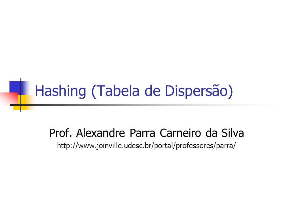Hashing (Tabela de Dispersão) Prof. Alexandre Parra Carneiro da Silva http://www.joinville.udesc.br/portal/professores/parra/