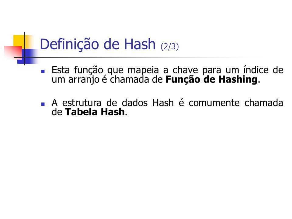 Definição de Hash (2/3) Esta função que mapeia a chave para um índice de um arranjo é chamada de Função de Hashing. A estrutura de dados Hash é comume