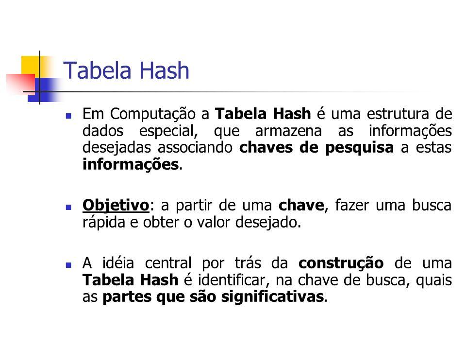 Em Computação a Tabela Hash é uma estrutura de dados especial, que armazena as informações desejadas associando chaves de pesquisa a estas informações