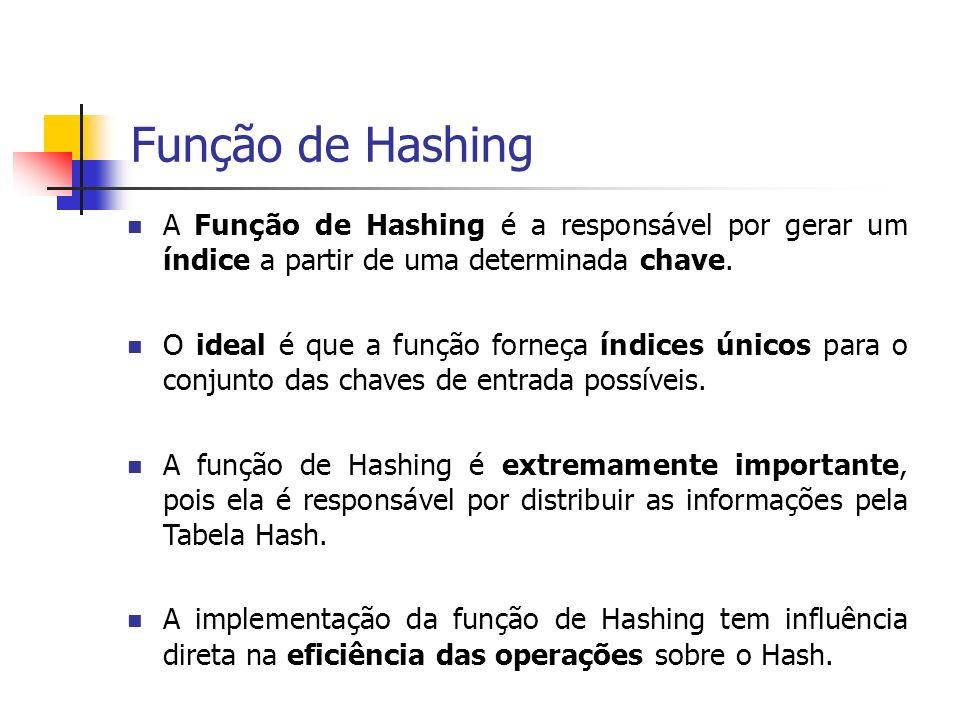 Função de Hashing A Função de Hashing é a responsável por gerar um índice a partir de uma determinada chave. O ideal é que a função forneça índices ún
