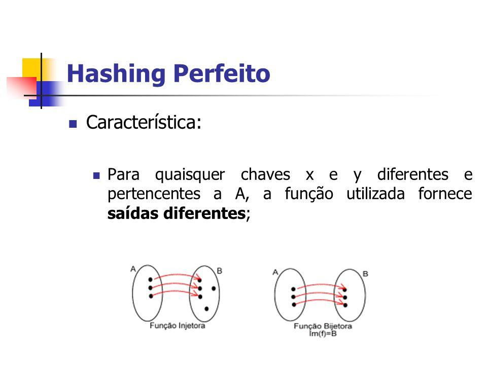 Hashing Perfeito Característica: Para quaisquer chaves x e y diferentes e pertencentes a A, a função utilizada fornece saídas diferentes;