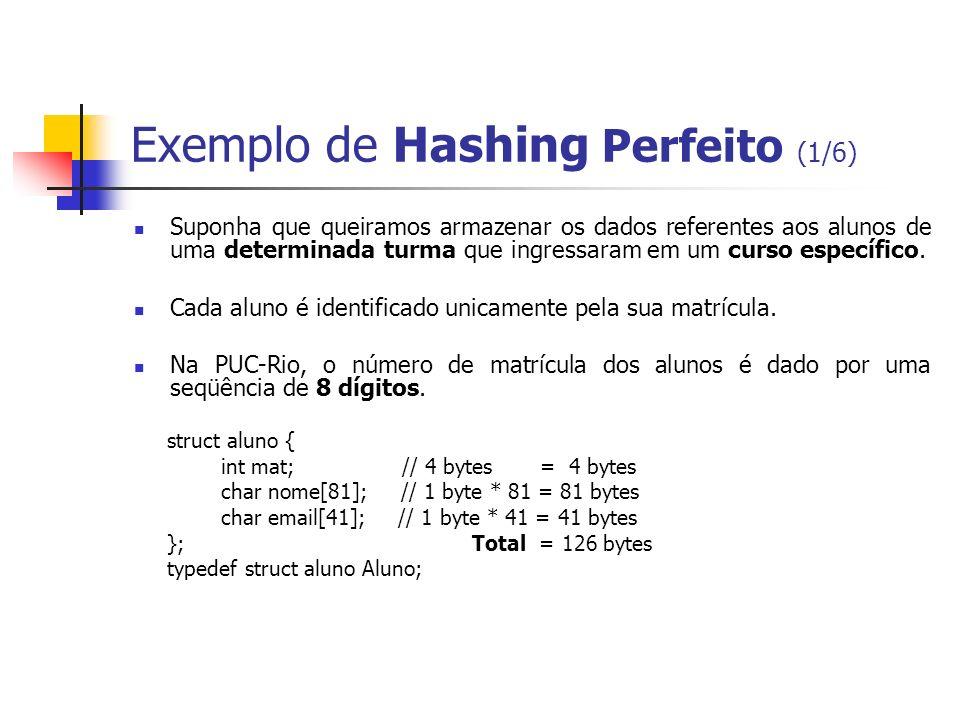 Exemplo de Hashing Perfeito (1/6) Suponha que queiramos armazenar os dados referentes aos alunos de uma determinada turma que ingressaram em um curso