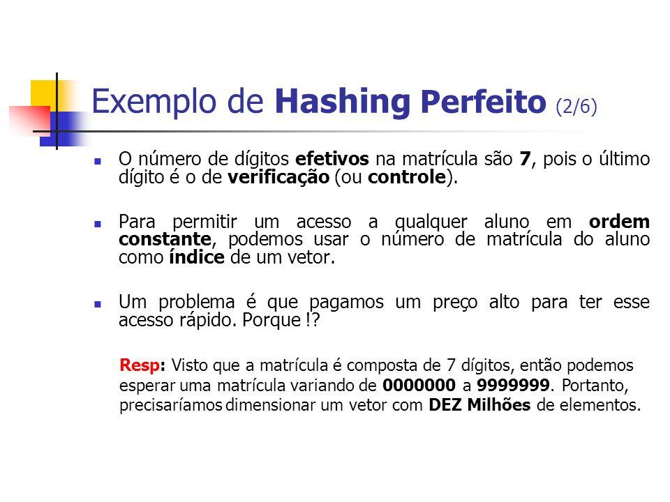 Exemplo de Hashing Perfeito (2/6) O número de dígitos efetivos na matrícula são 7, pois o último dígito é o de verificação (ou controle). Para permiti