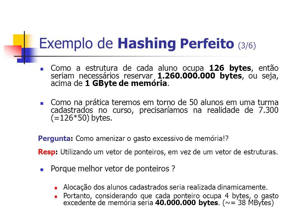 Exemplo de Hashing Perfeito (3/6) Como a estrutura de cada aluno ocupa 126 bytes, então seriam necessários reservar 1.260.000.000 bytes, ou seja, acim