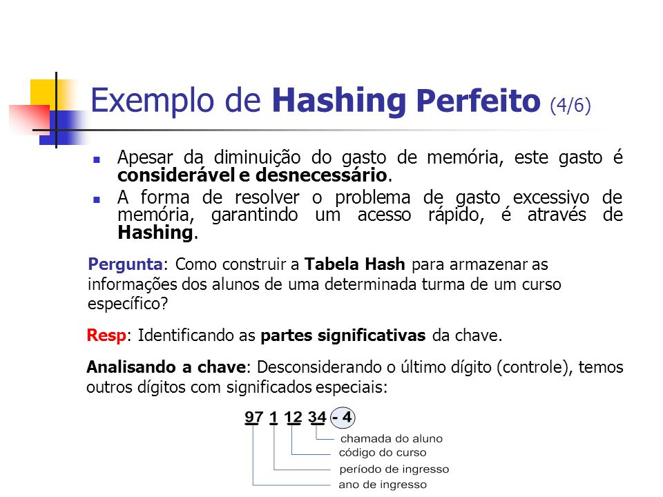 Exemplo de Hashing Perfeito (4/6) Apesar da diminuição do gasto de memória, este gasto é considerável e desnecessário. A forma de resolver o problema