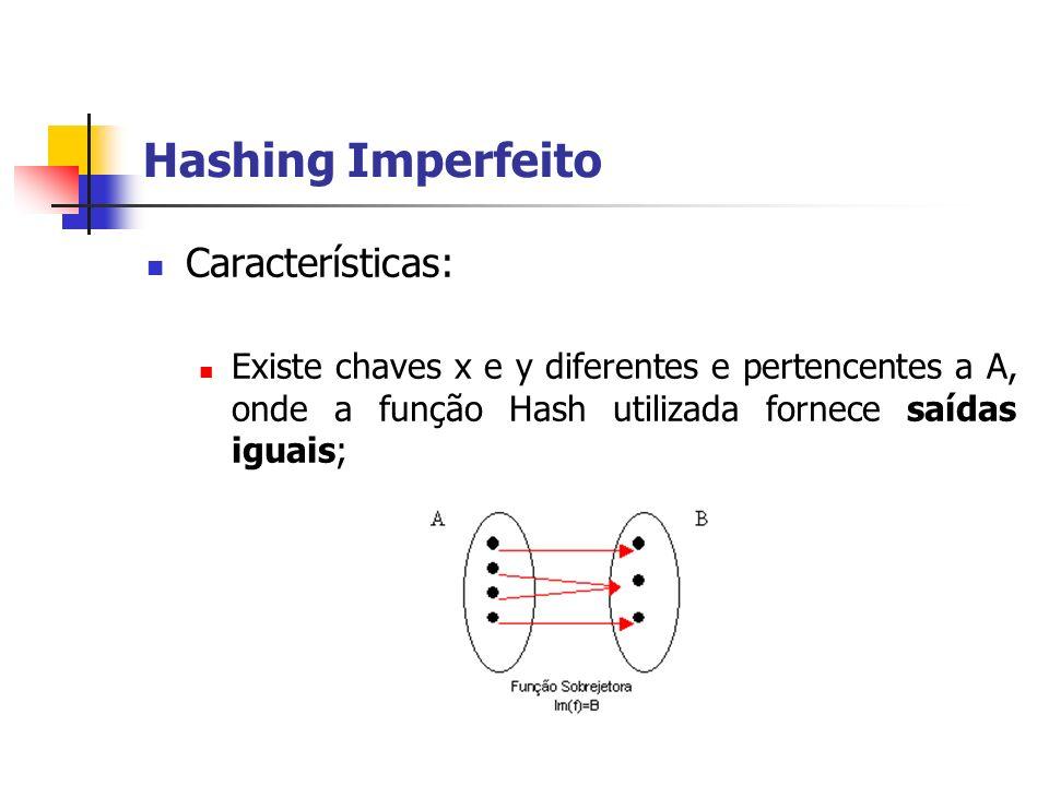 Hashing Imperfeito Características: Existe chaves x e y diferentes e pertencentes a A, onde a função Hash utilizada fornece saídas iguais;