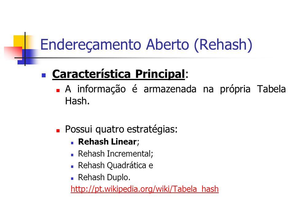 Endereçamento Aberto (Rehash) Característica Principal: A informação é armazenada na própria Tabela Hash. Possui quatro estratégias: Rehash Linear; Re
