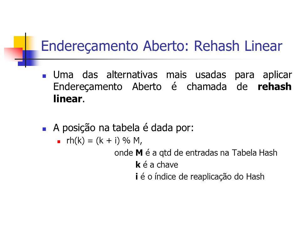 Endereçamento Aberto: Rehash Linear Uma das alternativas mais usadas para aplicar Endereçamento Aberto é chamada de rehash linear. A posição na tabela