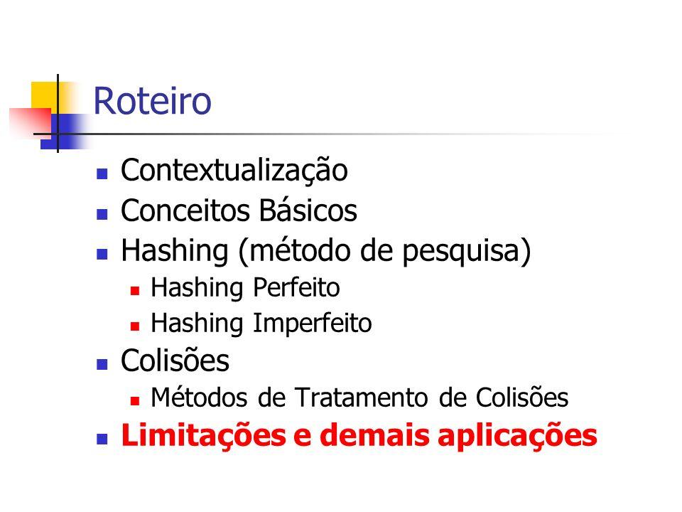 Roteiro Contextualização Conceitos Básicos Hashing (método de pesquisa) Hashing Perfeito Hashing Imperfeito Colisões Métodos de Tratamento de Colisões
