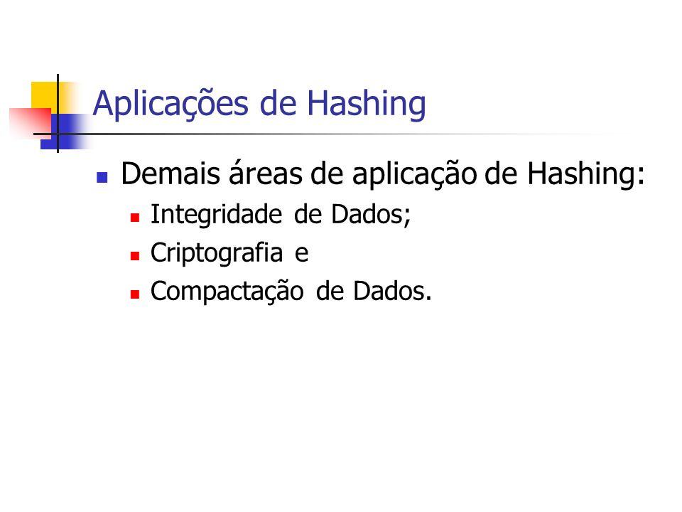Aplicações de Hashing Demais áreas de aplicação de Hashing: Integridade de Dados; Criptografia e Compactação de Dados.