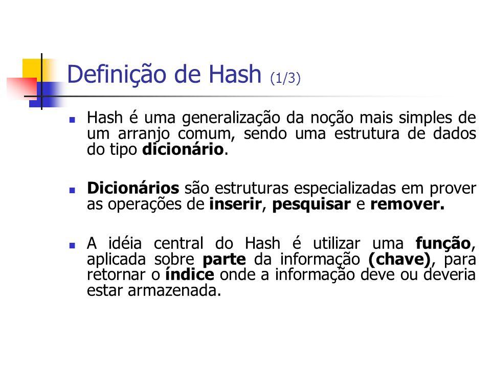 Definição de Hash (1/3) Hash é uma generalização da noção mais simples de um arranjo comum, sendo uma estrutura de dados do tipo dicionário. Dicionári