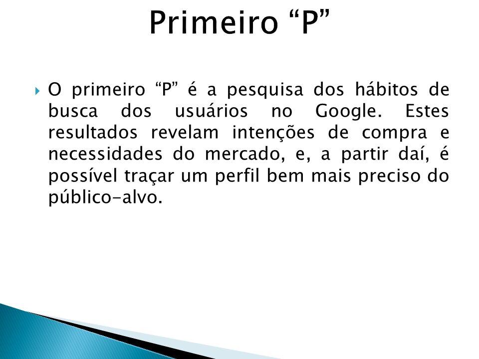 O primeiro P é a pesquisa dos hábitos de busca dos usuários no Google. Estes resultados revelam intenções de compra e necessidades do mercado, e, a pa