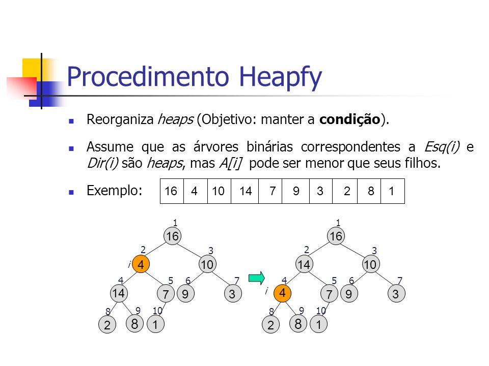 Procedimento Heapfy Reorganiza heaps (Objetivo: manter a condição). Assume que as árvores binárias correspondentes a Esq(i) e Dir(i) são heaps, mas A[