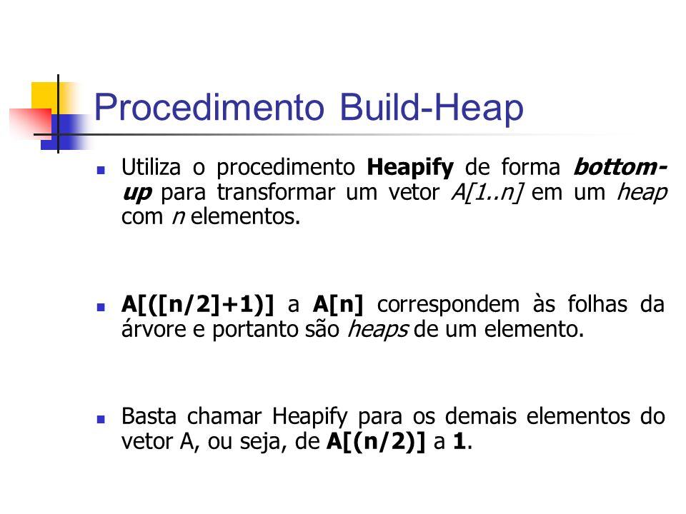Procedimento Build-Heap Utiliza o procedimento Heapify de forma bottom- up para transformar um vetor A[1..n] em um heap com n elementos. A[([n/2]+1)]