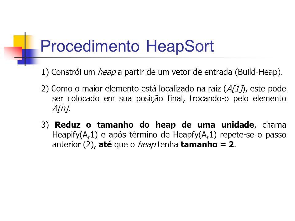 Procedimento HeapSort 1) Constrói um heap a partir de um vetor de entrada (Build-Heap). 2) Como o maior elemento está localizado na raiz (A[1]), este