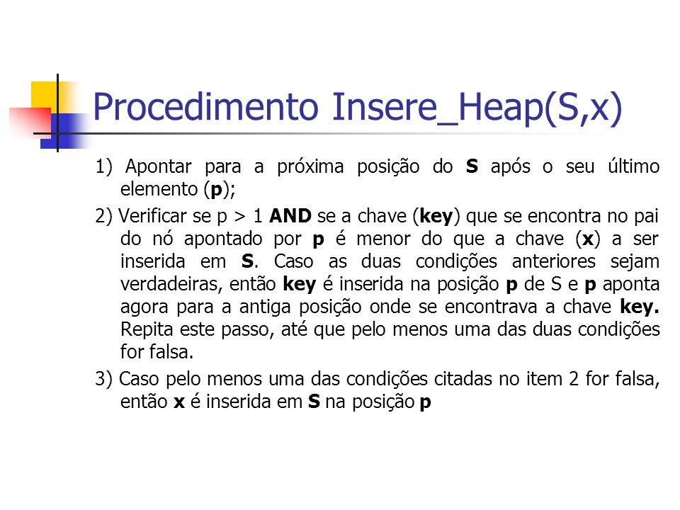 Procedimento Insere_Heap(S,x) 1) Apontar para a próxima posição do S após o seu último elemento (p); 2) Verificar se p > 1 AND se a chave (key) que se
