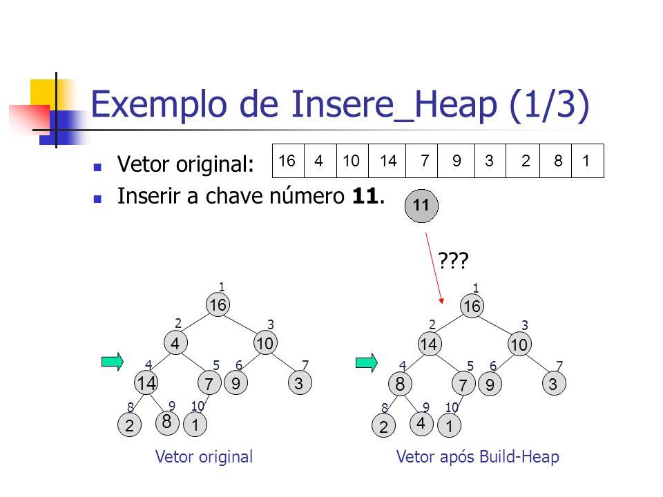 Exemplo de Insere_Heap (1/3) Vetor original: Inserir a chave número 11. 16 4 10 14 7 9 3 2 8 1 16 9 3 10 2 1 14 7 4 1 2 3 4567 8 910 8 Vetor original