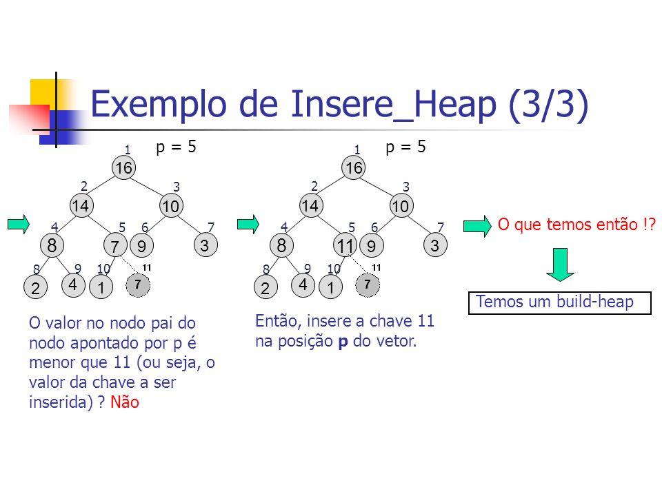 Exemplo de Insere_Heap (3/3) p = 5 16 9 3 10 2 1 8 7 14 1 2 3 4567 8 910 4 O valor no nodo pai do nodo apontado por p é menor que 11 (ou seja, o valor