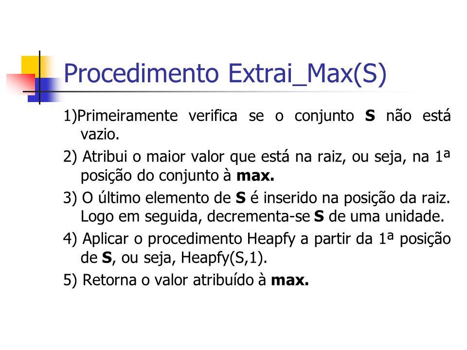 Procedimento Extrai_Max(S) 1)Primeiramente verifica se o conjunto S não está vazio. 2) Atribui o maior valor que está na raiz, ou seja, na 1ª posição