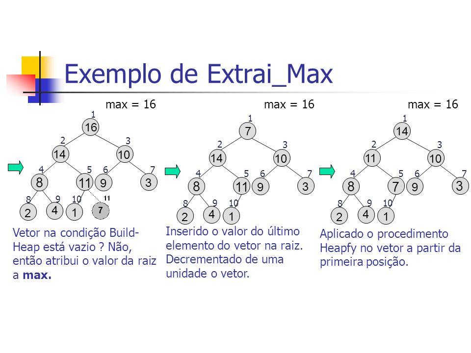 Exemplo de Extrai_Max max = 16 Vetor na condição Build- Heap está vazio ? Não, então atribui o valor da raiz a max. 16 9 3 10 2 1 8 11 14 1 2 3 4567 8