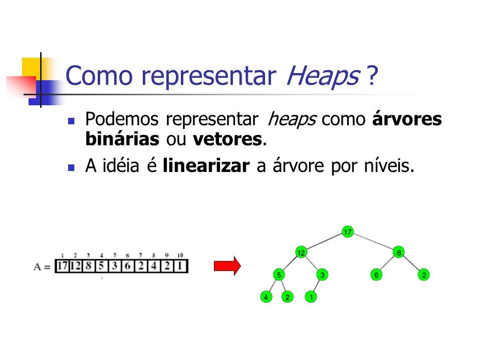 Como representar Heaps ? Podemos representar heaps como árvores binárias ou vetores. A idéia é linearizar a árvore por níveis.
