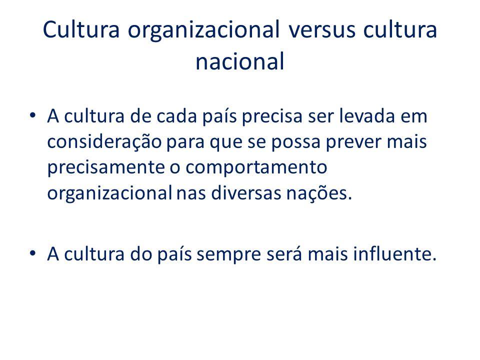 Cultura organizacional versus cultura nacional A cultura de cada país precisa ser levada em consideração para que se possa prever mais precisamente o comportamento organizacional nas diversas nações.