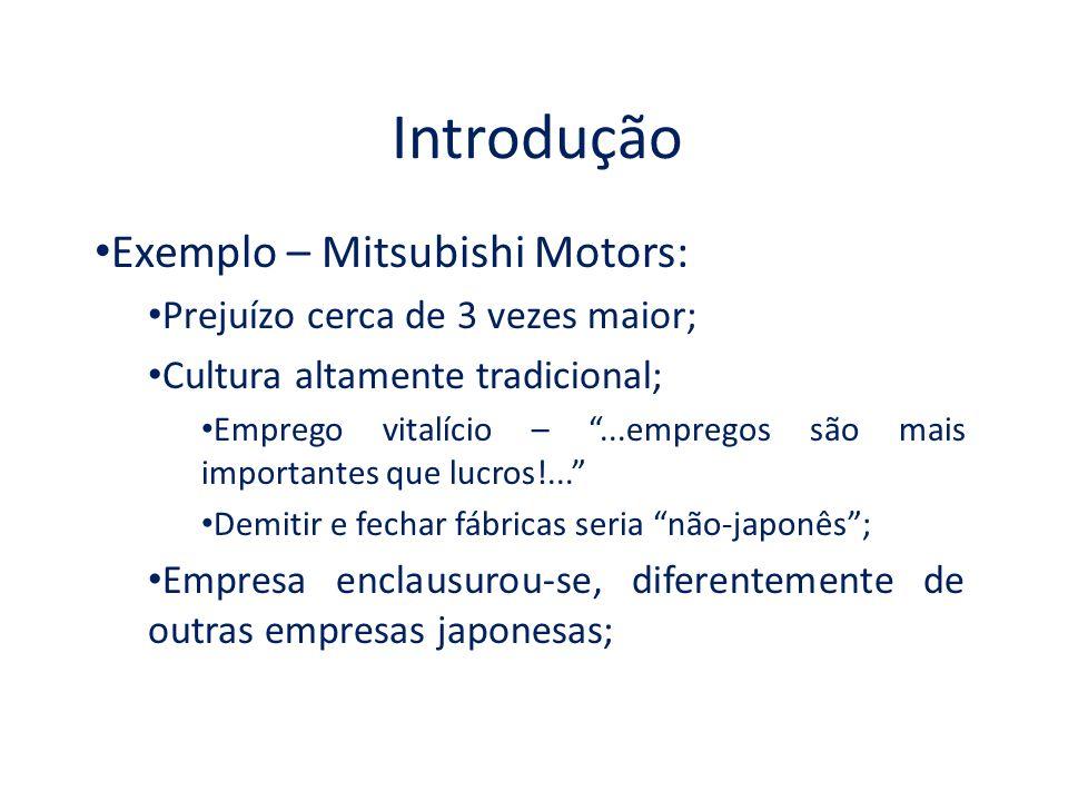 Introdução Exemplo – Mitsubishi Motors: Prejuízo cerca de 3 vezes maior; Cultura altamente tradicional; Emprego vitalício –...empregos são mais importantes que lucros!...