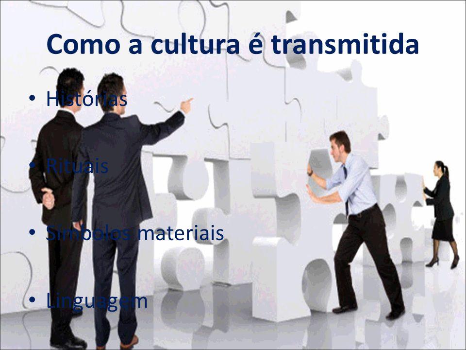 Como a cultura é transmitida Histórias Rituais Símbolos materiais Linguagem