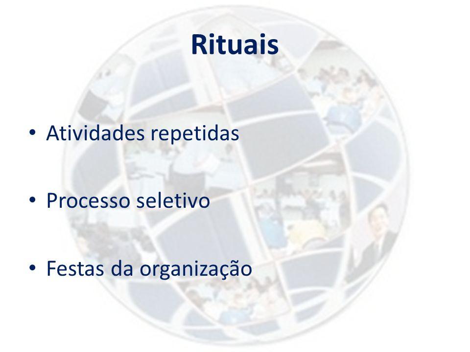 Rituais Atividades repetidas Processo seletivo Festas da organização