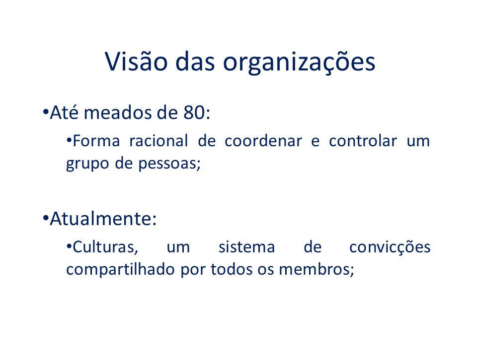 Visão das organizações Até meados de 80: Forma racional de coordenar e controlar um grupo de pessoas; Atualmente: Culturas, um sistema de convicções compartilhado por todos os membros;