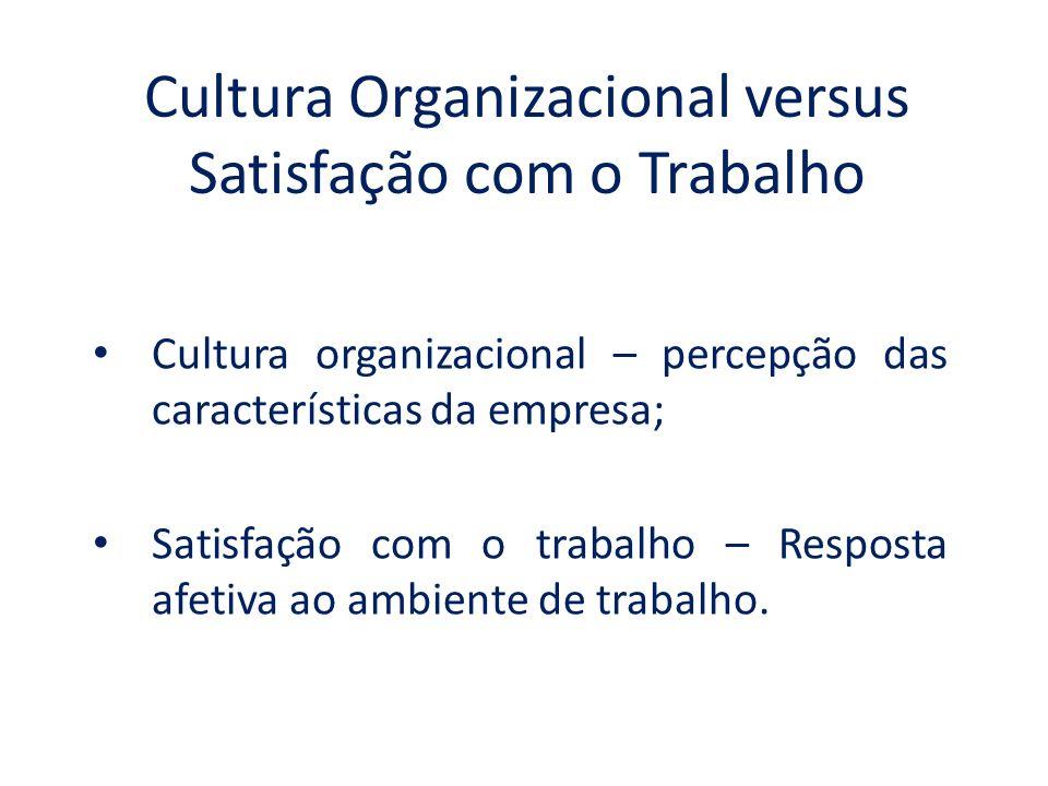 Cultura Organizacional versus Satisfação com o Trabalho Cultura organizacional – percepção das características da empresa; Satisfação com o trabalho – Resposta afetiva ao ambiente de trabalho.