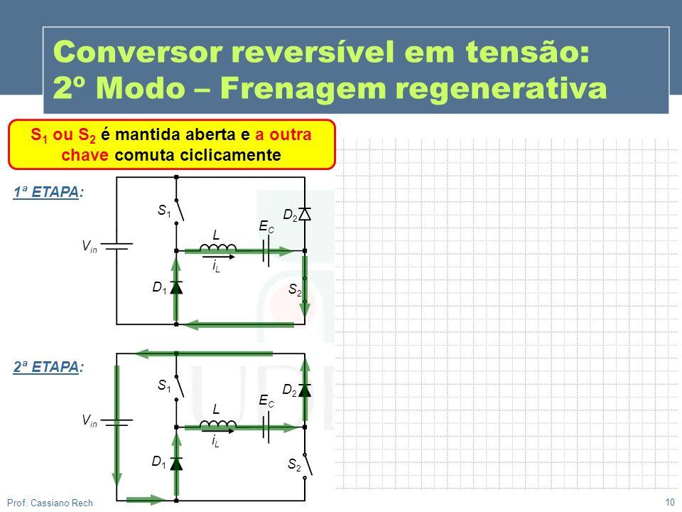 10 Prof. Cassiano Rech S 1 ou S 2 é mantida aberta e a outra chave comuta ciclicamente Conversor reversível em tensão: 2º Modo – Frenagem regenerativa
