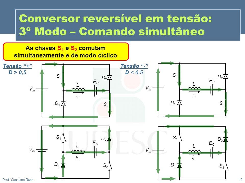 11 Prof. Cassiano Rech As chaves S 1 e S 2 comutam simultaneamente e de modo cíclico Conversor reversível em tensão: 3º Modo – Comando simultâneo Tens