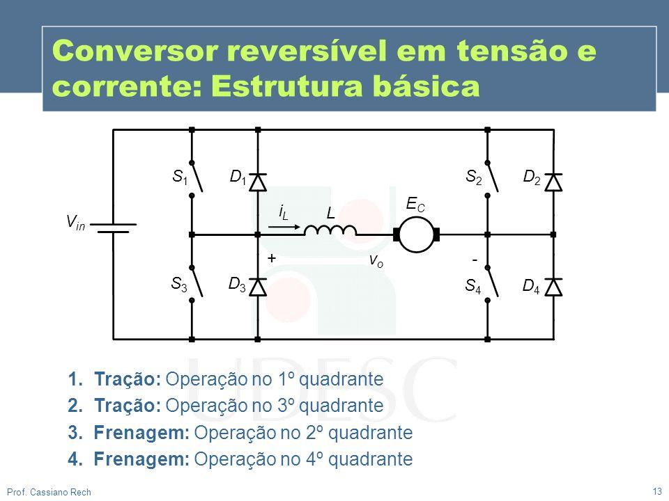 Conversor reversível em tensão e corrente: Estrutura básica Prof. Cassiano Rech 1.Tração: Operação no 1º quadrante 2.Tração: Operação no 3º quadrante