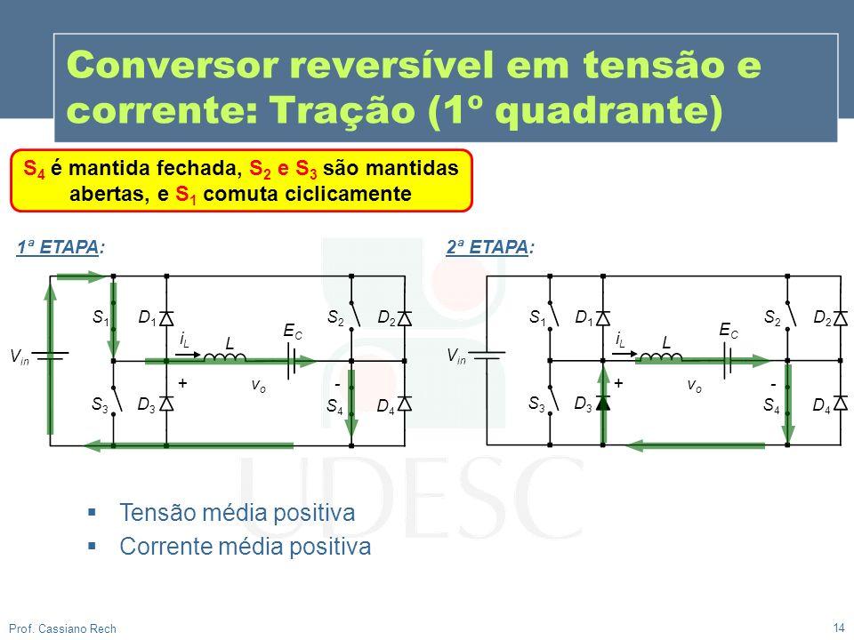 V in S1S1 L ECEC D1D1 S3S3 D3D3 S2S2 D2D2 S4S4 D4D4 iLiL + v o - V in S1S1 L ECEC D1D1 S3S3 D3D3 S2S2 D2D2 S4S4 D4D4 iLiL + v o - 14 Prof. Cassiano Re