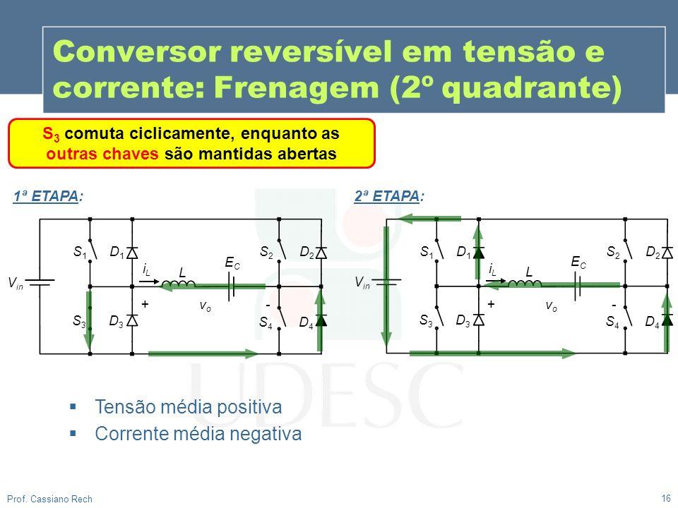 V in S1S1 L ECEC D1D1 S3S3 D3D3 S2S2 D2D2 S4S4 D4D4 iLiL + v o - V in S1S1 L ECEC D1D1 S3S3 D3D3 S2S2 D2D2 S4S4 D4D4 iLiL + v o - 16 Prof. Cassiano Re