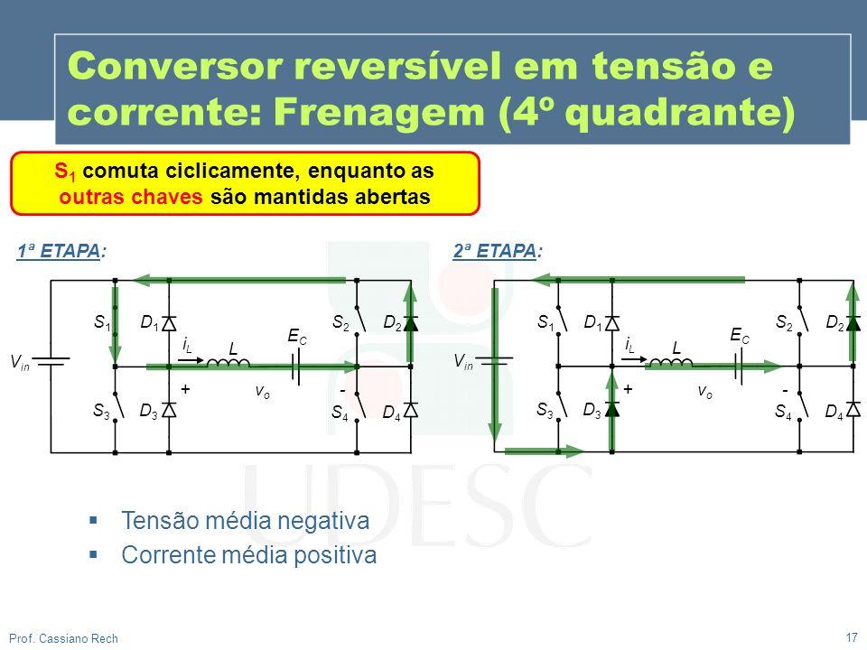 V in S1S1 L ECEC D1D1 S3S3 D3D3 S2S2 D2D2 S4S4 D4D4 iLiL + v o - V in S1S1 L ECEC D1D1 S3S3 D3D3 S2S2 D2D2 S4S4 D4D4 iLiL + v o - 17 Prof. Cassiano Re