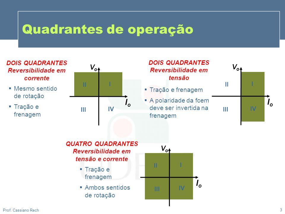 Quadrantes de operação 3 Prof. Cassiano Rech DOIS QUADRANTES Reversibilidade em corrente VoVo IoIo I II IV III Mesmo sentido de rotação Tração e frena