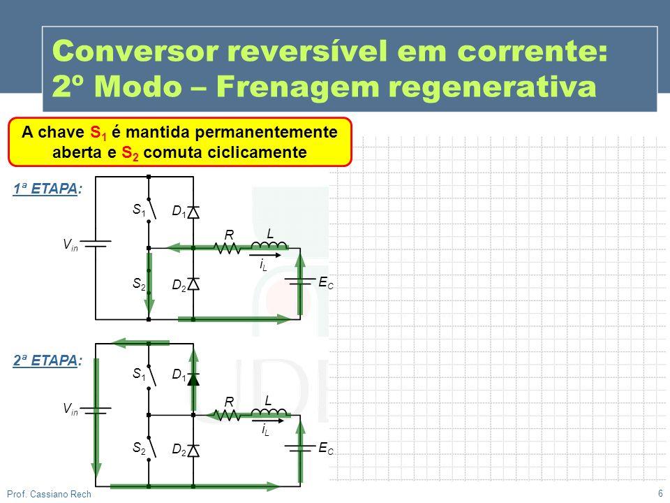 6 Prof. Cassiano Rech A chave S 1 é mantida permanentemente aberta e S 2 comuta ciclicamente Conversor reversível em corrente: 2º Modo – Frenagem rege