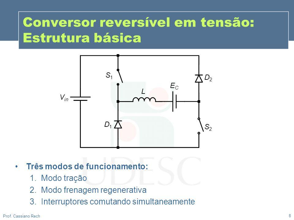 Conversor reversível em tensão: Estrutura básica Prof. Cassiano Rech Três modos de funcionamento: 1.Modo tração 2.Modo frenagem regenerativa 3.Interru