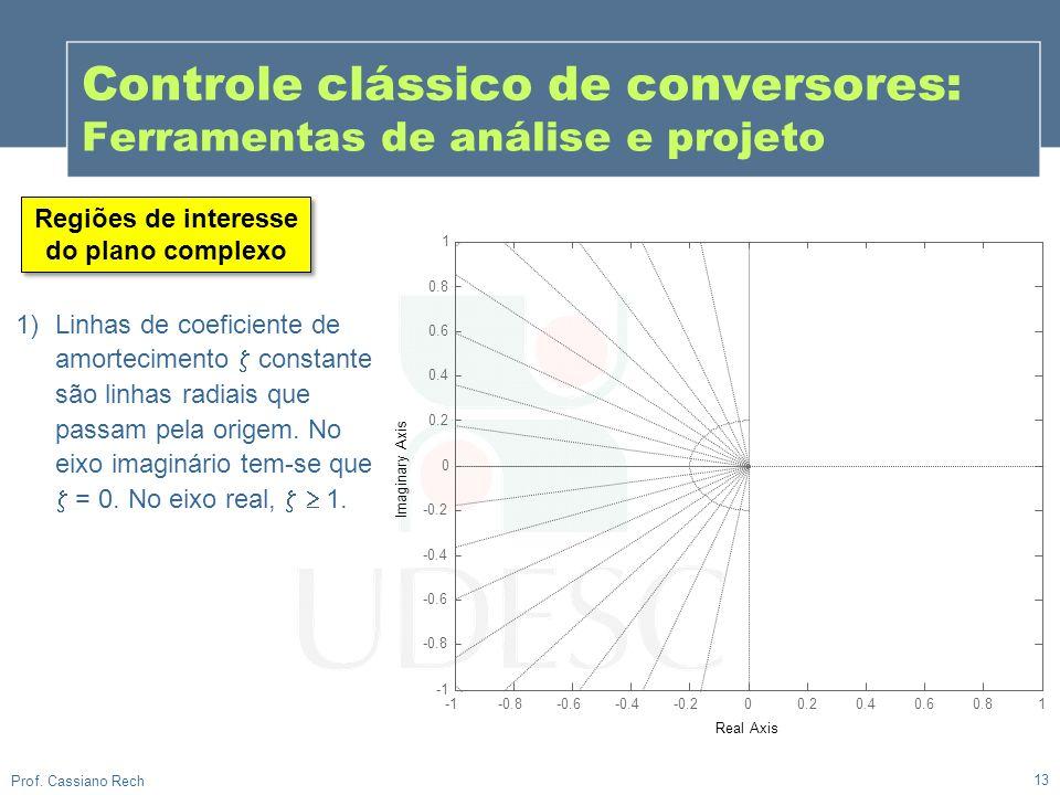 13 Prof. Cassiano Rech Regiões de interesse do plano complexo Controle clássico de conversores: Ferramentas de análise e projeto 1)Linhas de coeficien