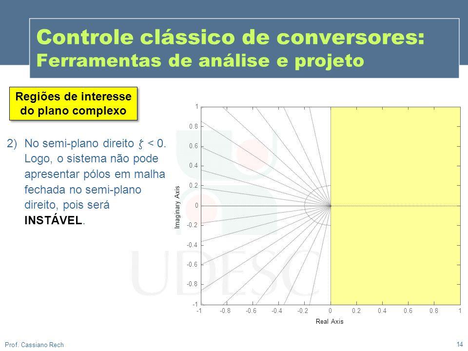 14 Prof. Cassiano Rech Regiões de interesse do plano complexo Controle clássico de conversores: Ferramentas de análise e projeto 2)No semi-plano direi