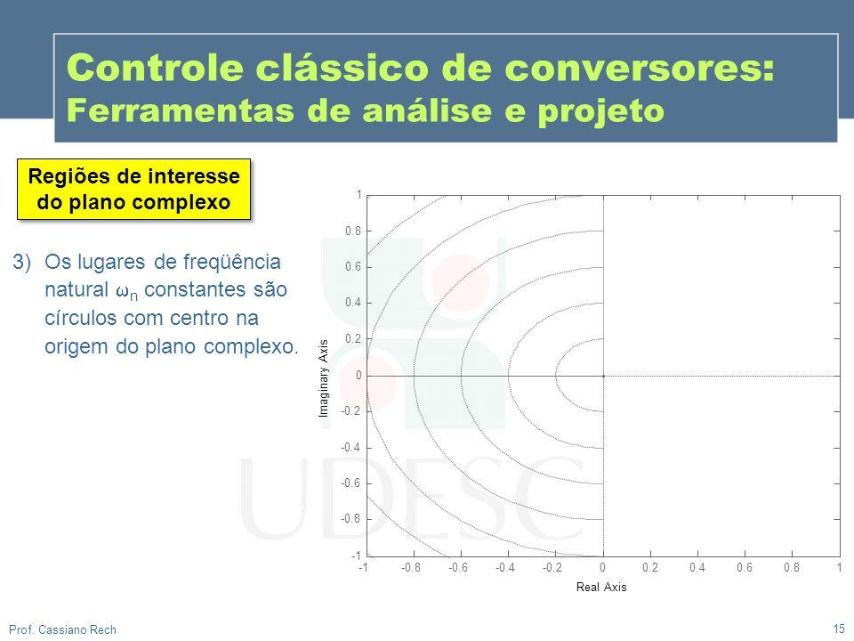 15 Prof. Cassiano Rech Regiões de interesse do plano complexo Controle clássico de conversores: Ferramentas de análise e projeto 3)Os lugares de freqü