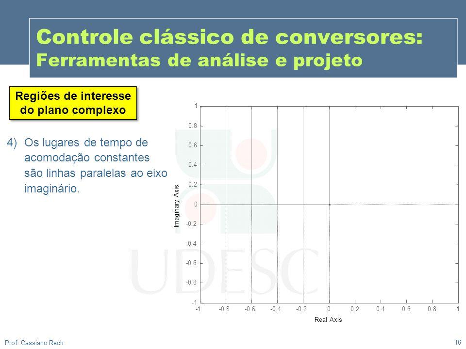 16 Prof. Cassiano Rech Regiões de interesse do plano complexo Controle clássico de conversores: Ferramentas de análise e projeto -0.8-0.6-0.4-0.200.20